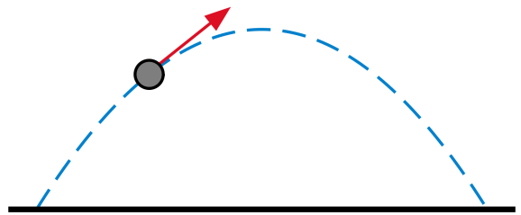 2000px-parabolic_trajectory-svg